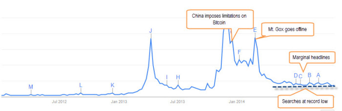 chart_Bitcoin-1